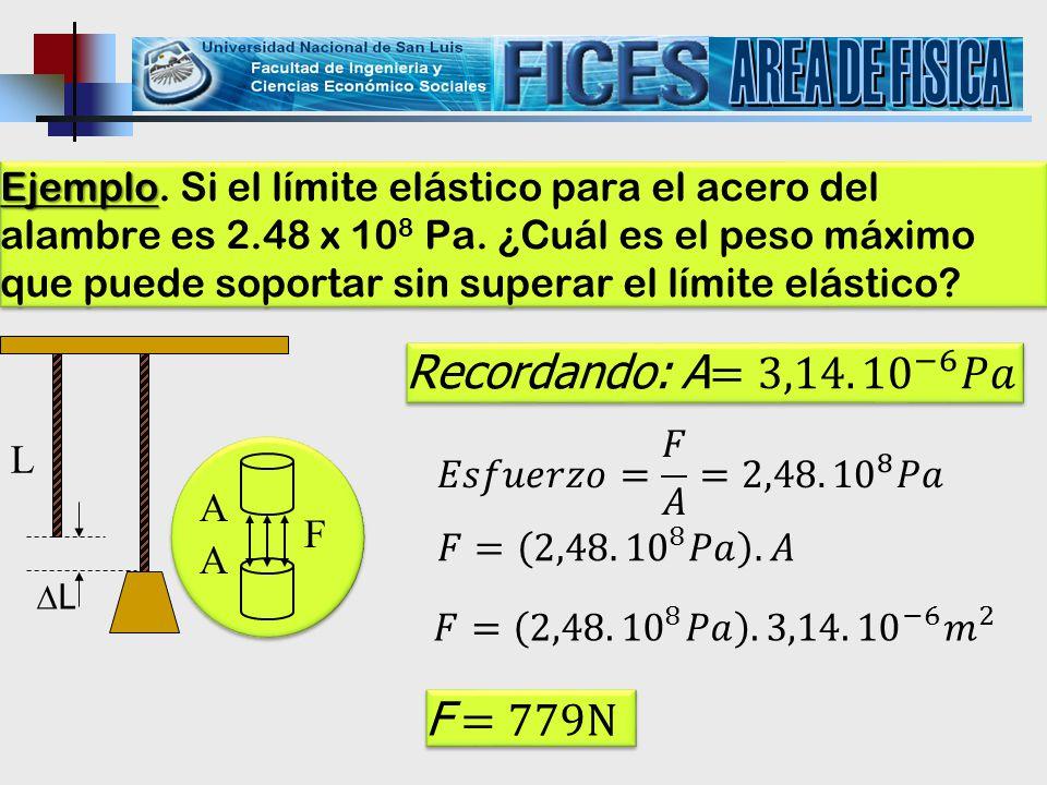 AREA DE FISICA Recordando: A=3,14. 10 −6 𝑃𝑎 F =779N
