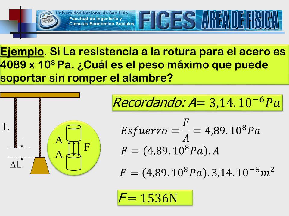 AREA DE FISICA Recordando: A=3,14. 10 −6 𝑃𝑎 F =1536N