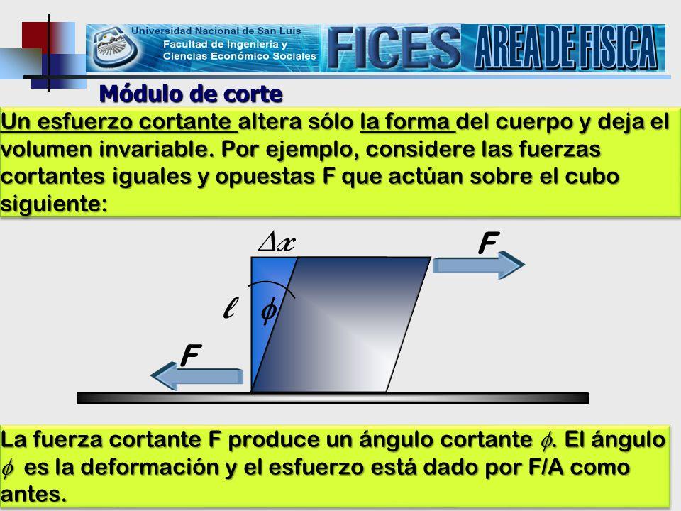 AREA DE FISICA ∆x F l  F Módulo de corte