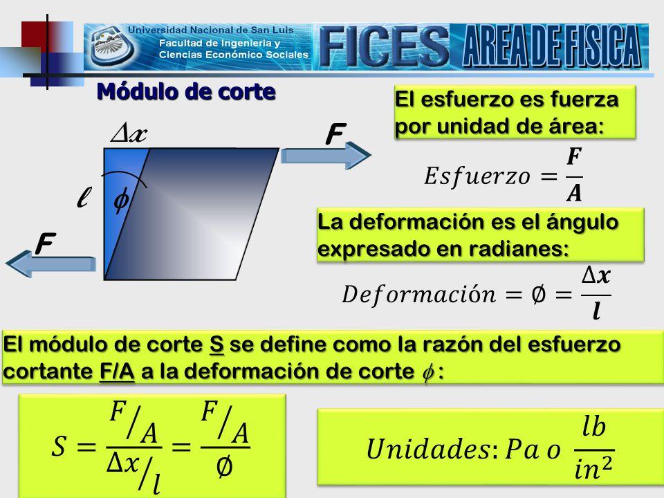 AREA DE FISICA ∆x F l  F 𝑆= 𝐹 𝐴 ∆𝑥 𝑙 = 𝐹 𝐴 ∅ 𝑈𝑛𝑖𝑑𝑎𝑑𝑒𝑠:𝑃𝑎 𝑜 𝑙𝑏 𝑖𝑛 2