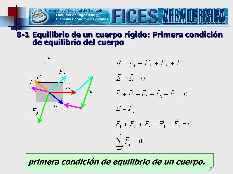 AREA DE FISICA 8-1 Equilibrio de un cuerpo rígido: Primera condición de equilibrio del cuerpo.