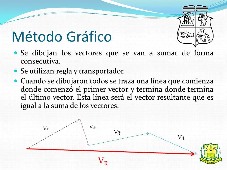 Método Gráfico Se dibujan los vectores que se van a sumar de forma consecutiva. Se utilizan regla y transportador.