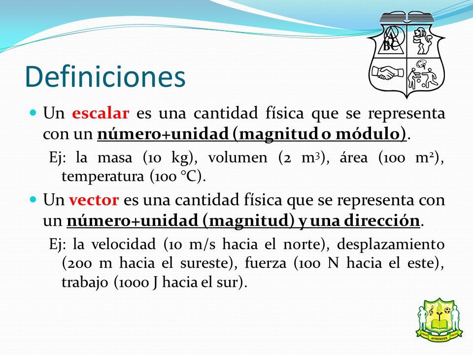 Definiciones Un escalar es una cantidad física que se representa con un número+unidad (magnitud o módulo).