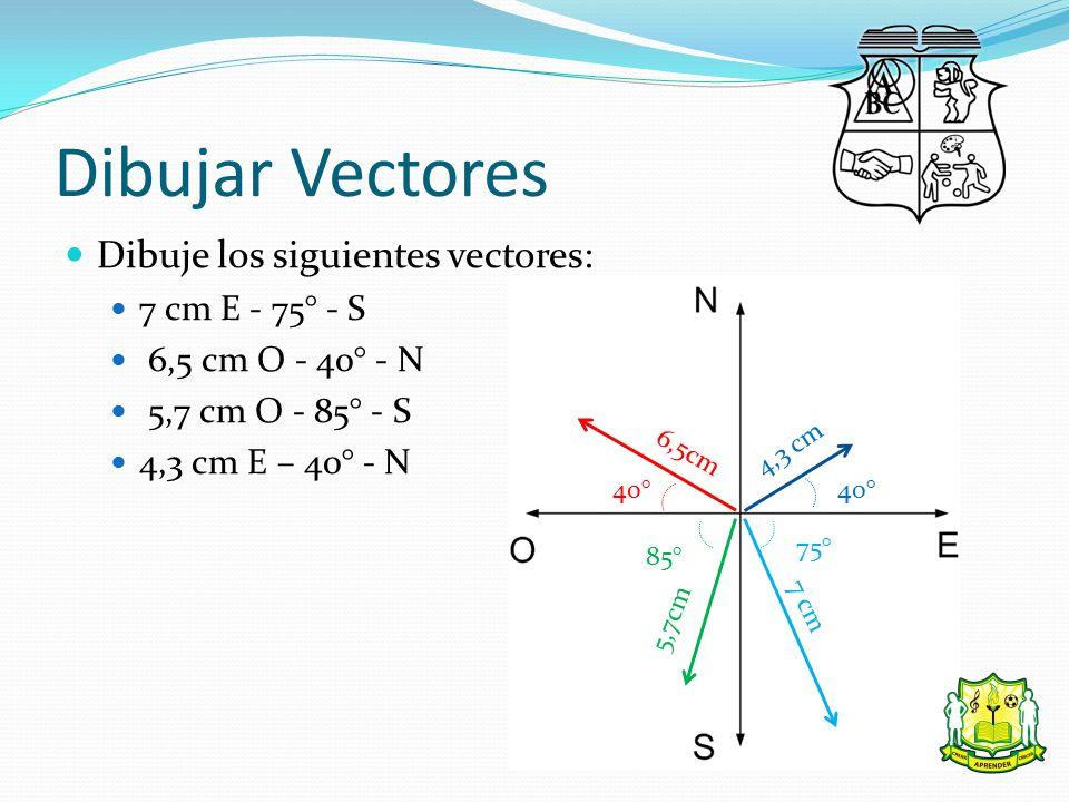 Dibujar Vectores Dibuje los siguientes vectores: 7 cm E - 75° - S