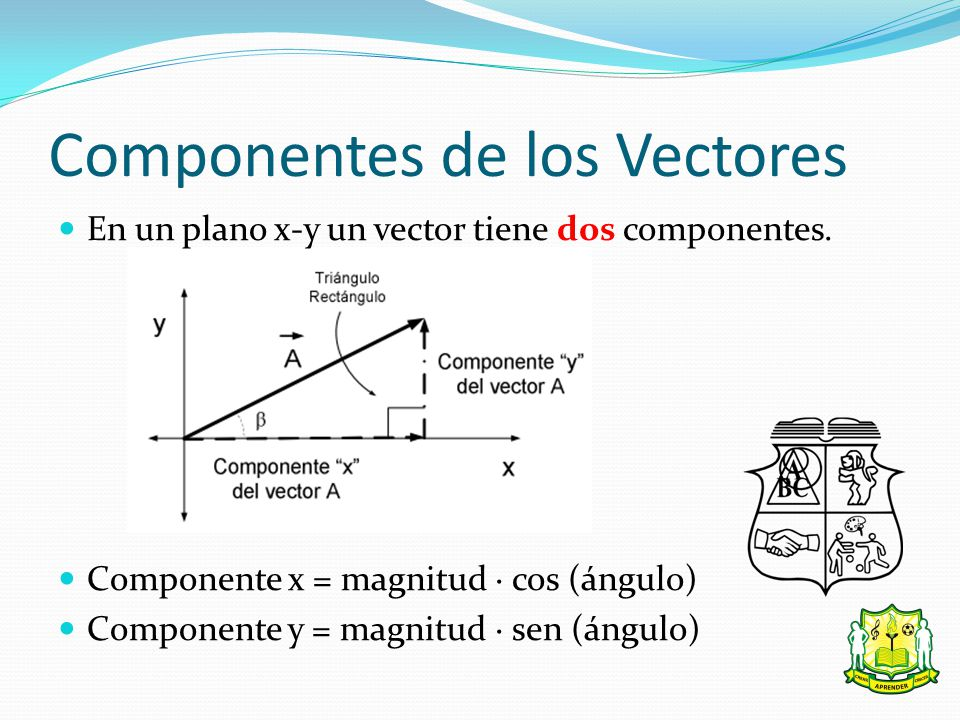 Componentes de los Vectores