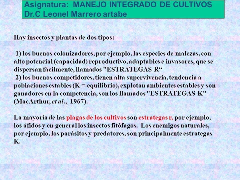Asignatura: MANEJO INTEGRADO DE CULTIVOS Dr.C Leonel Marrero artabe