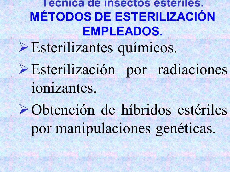 Esterilizantes químicos. Esterilización por radiaciones ionizantes.