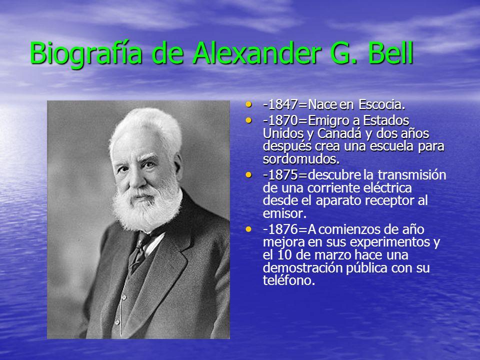 Biografía de Alexander G. Bell