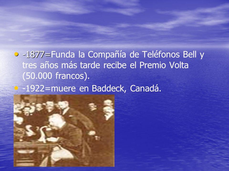 -1877=Funda la Compañía de Teléfonos Bell y tres años más tarde recibe el Premio Volta (50.000 francos).