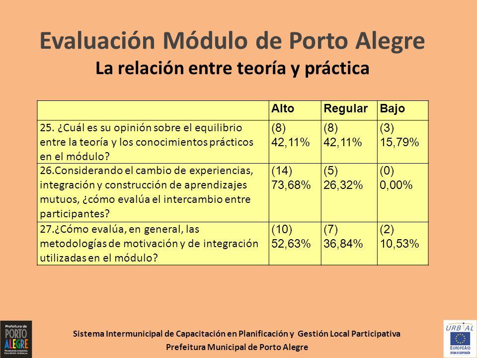 Evaluación Módulo de Porto Alegre La relación entre teoría y práctica