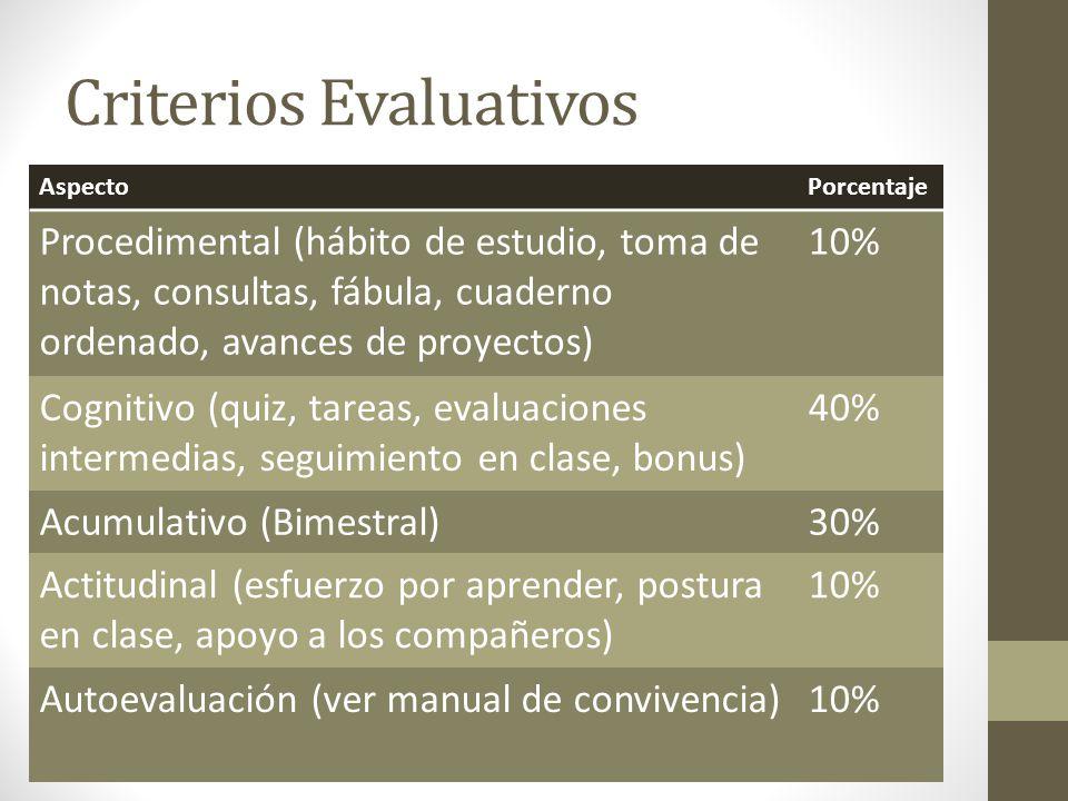 Criterios Evaluativos