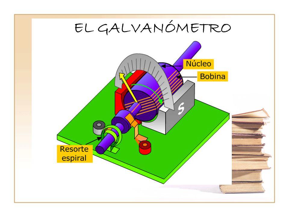 EL GALVANÓMETRO