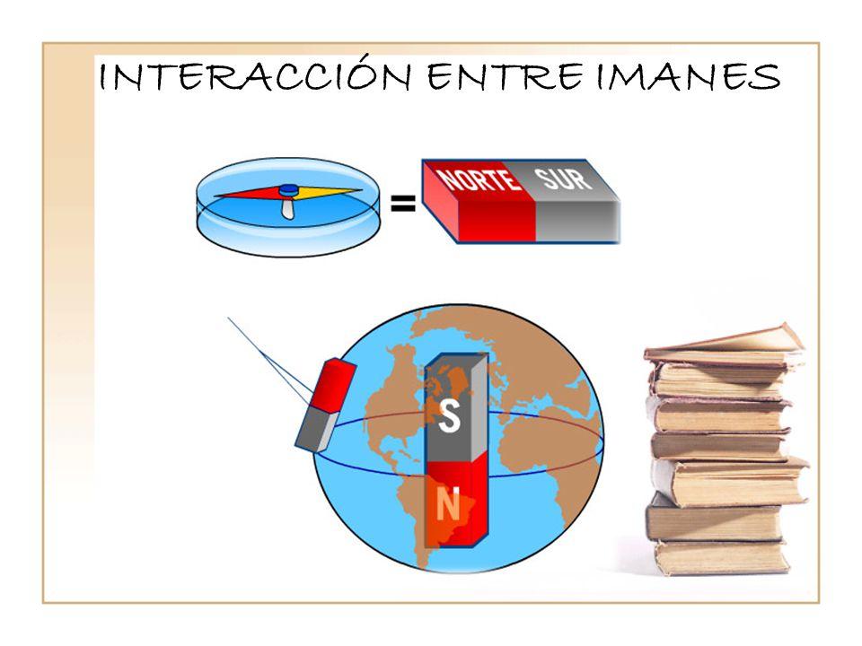 INTERACCIÓN ENTRE IMANES