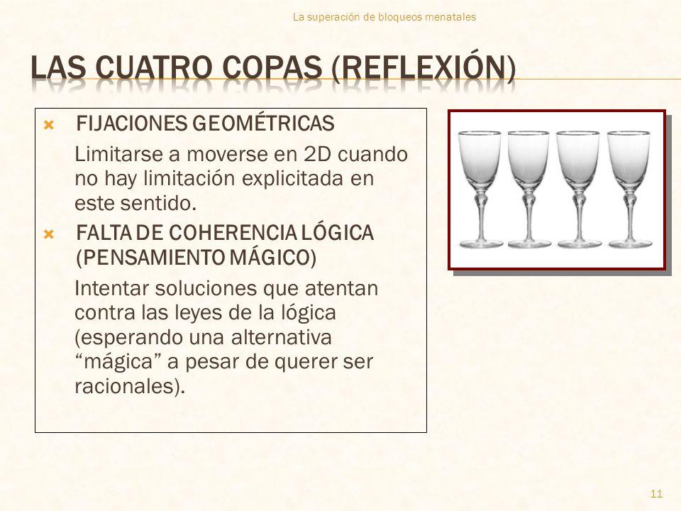Las cuatro copas (reflexión)