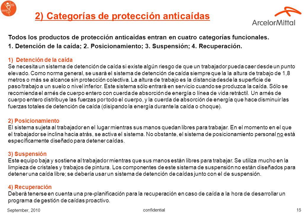 2) Categorías de protección anticaídas