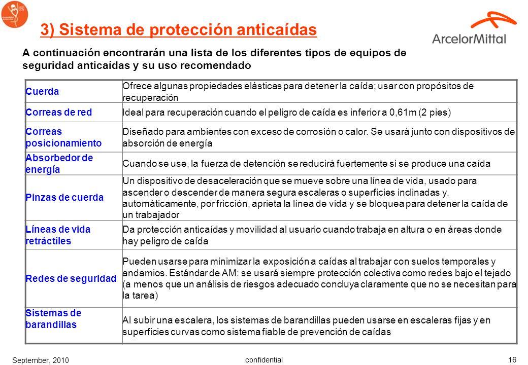 3) Sistema de protección anticaídas