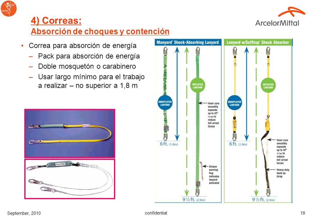 4) Correas: Absorción de choques y contención