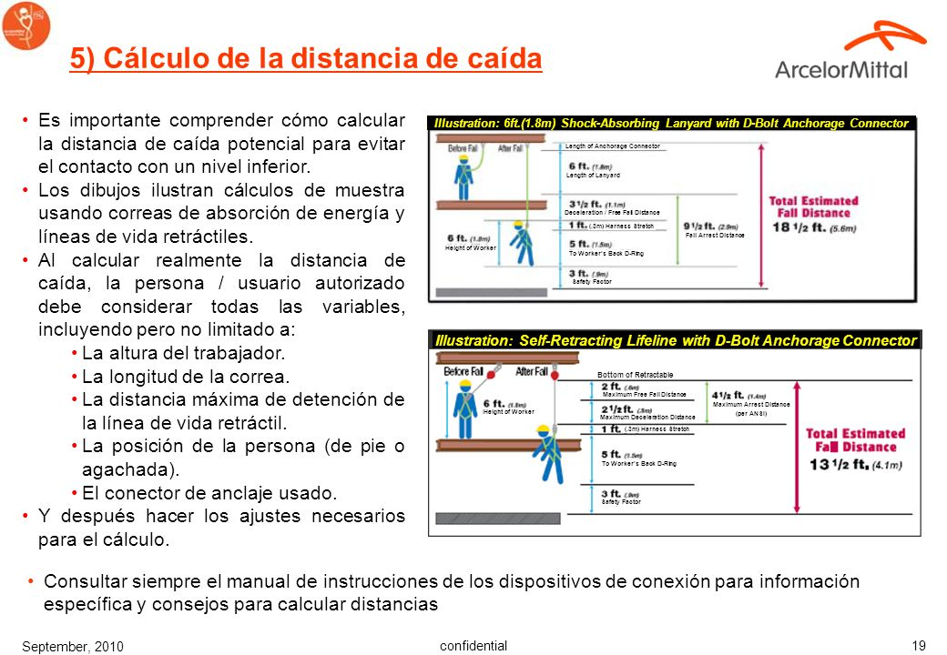 5) Cálculo de la distancia de caída