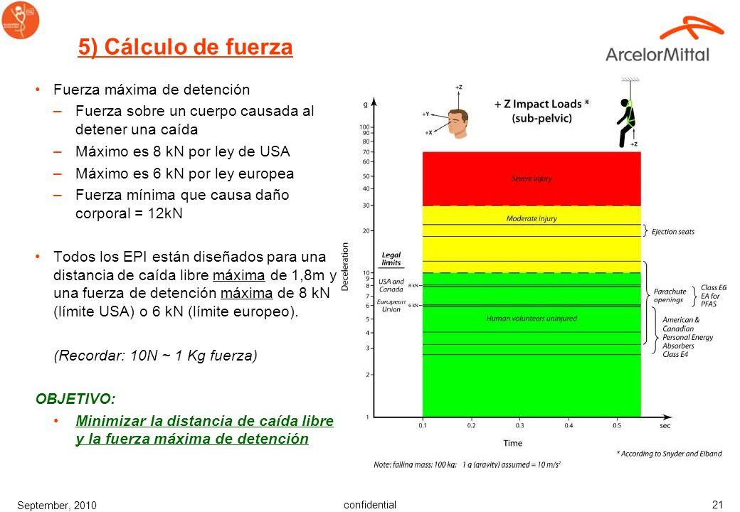 5) Cálculo de fuerza Fuerza máxima de detención