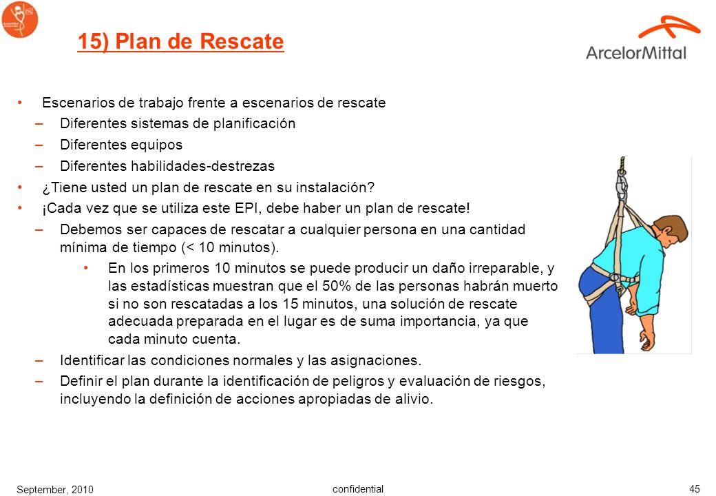 15) Plan de Rescate Escenarios de trabajo frente a escenarios de rescate. Diferentes sistemas de planificación.
