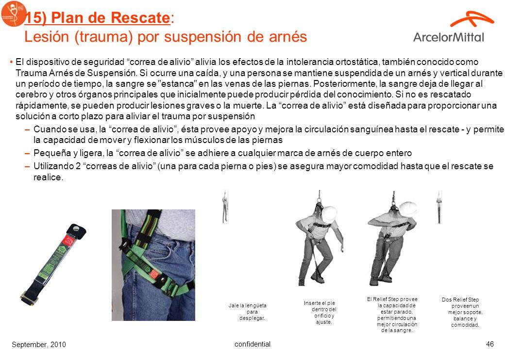 15) Plan de Rescate: Lesión (trauma) por suspensión de arnés