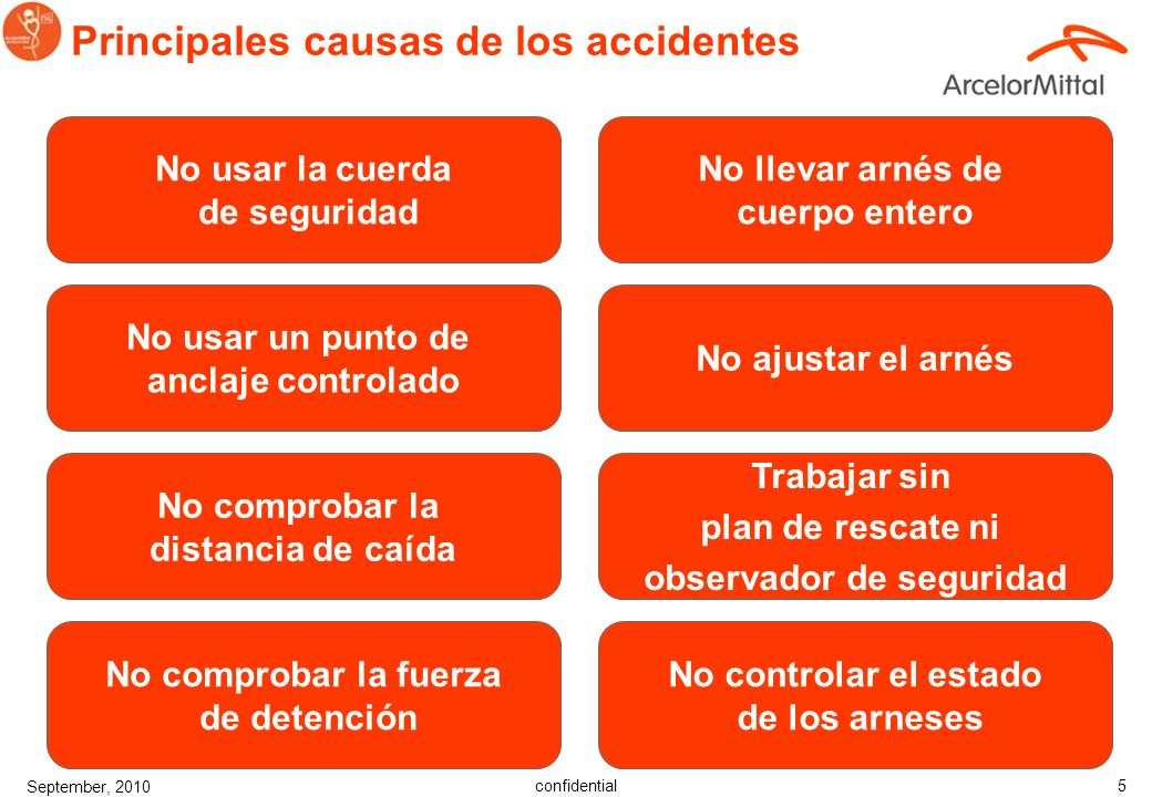 Principales causas de los accidentes