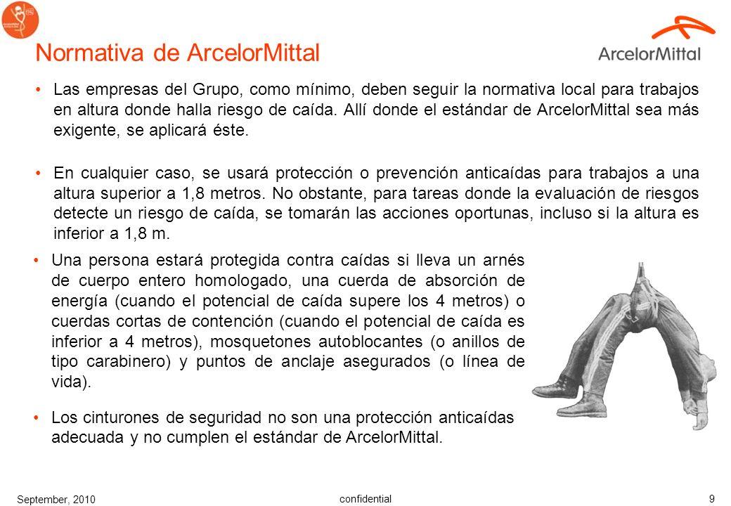 Normativa de ArcelorMittal