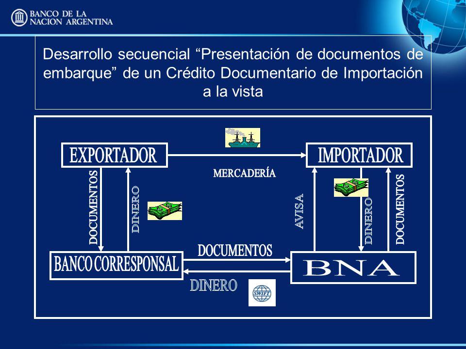 Desarrollo secuencial Presentación de documentos de embarque de un Crédito Documentario de Importación a la vista
