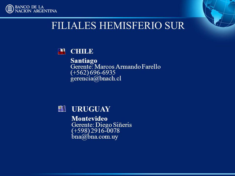 FILIALES HEMISFERIO SUR