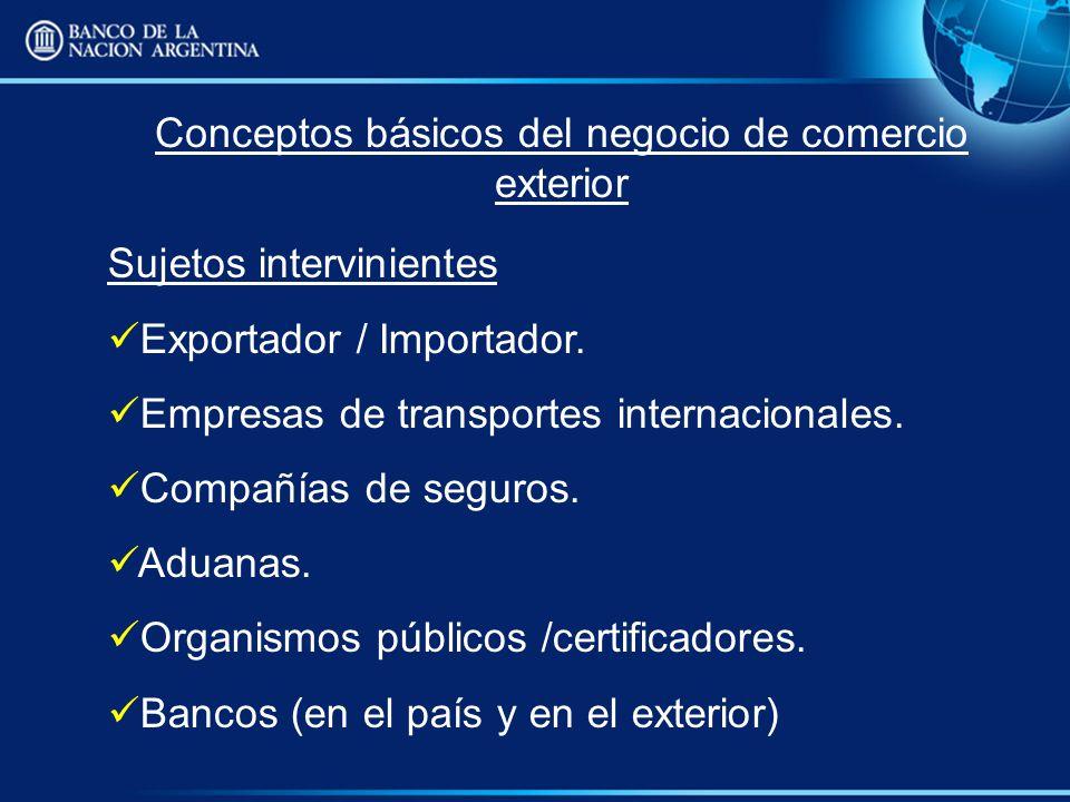 Conceptos básicos del negocio de comercio exterior