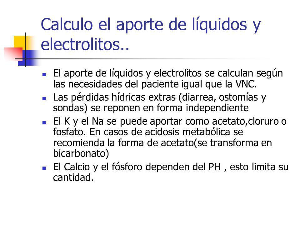 Calculo el aporte de líquidos y electrolitos..