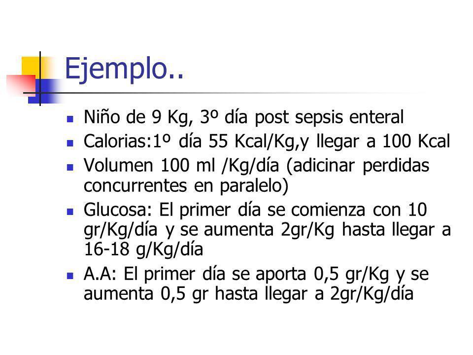 Ejemplo.. Niño de 9 Kg, 3º día post sepsis enteral