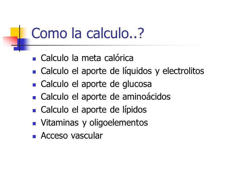 Como la calculo.. Calculo la meta calórica