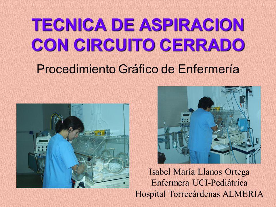 TECNICA DE ASPIRACION CON CIRCUITO CERRADO