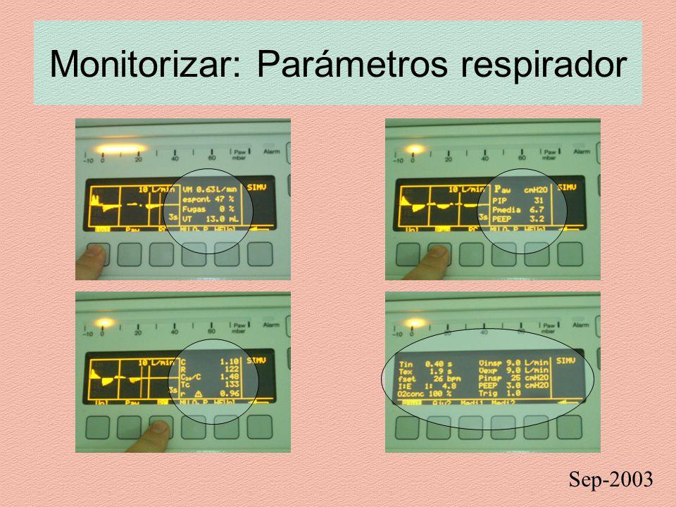 Monitorizar: Parámetros respirador