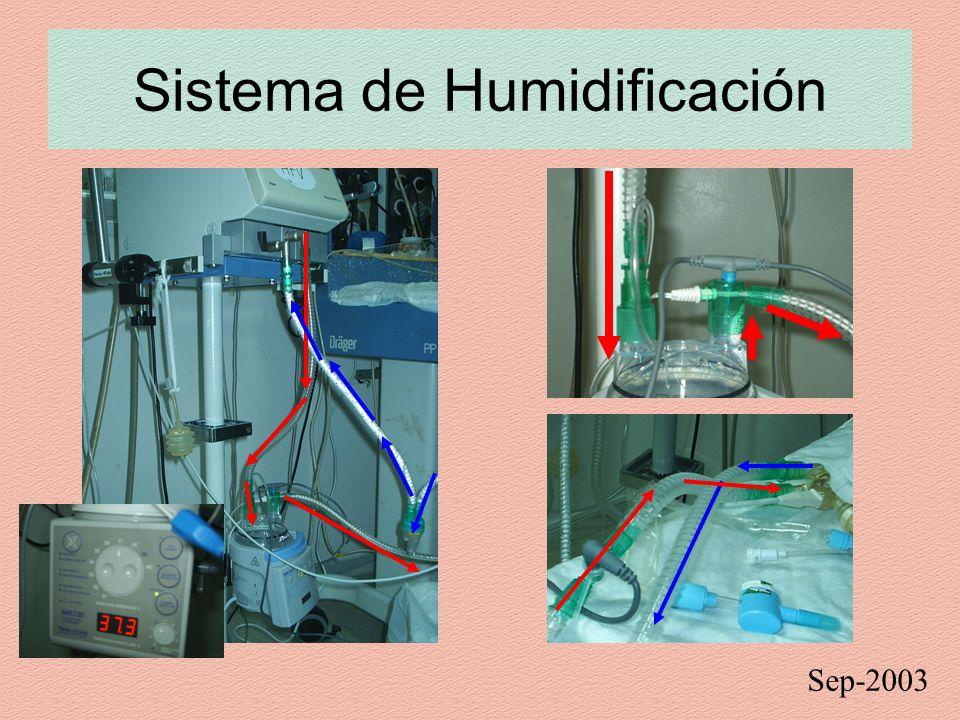 Sistema de Humidificación