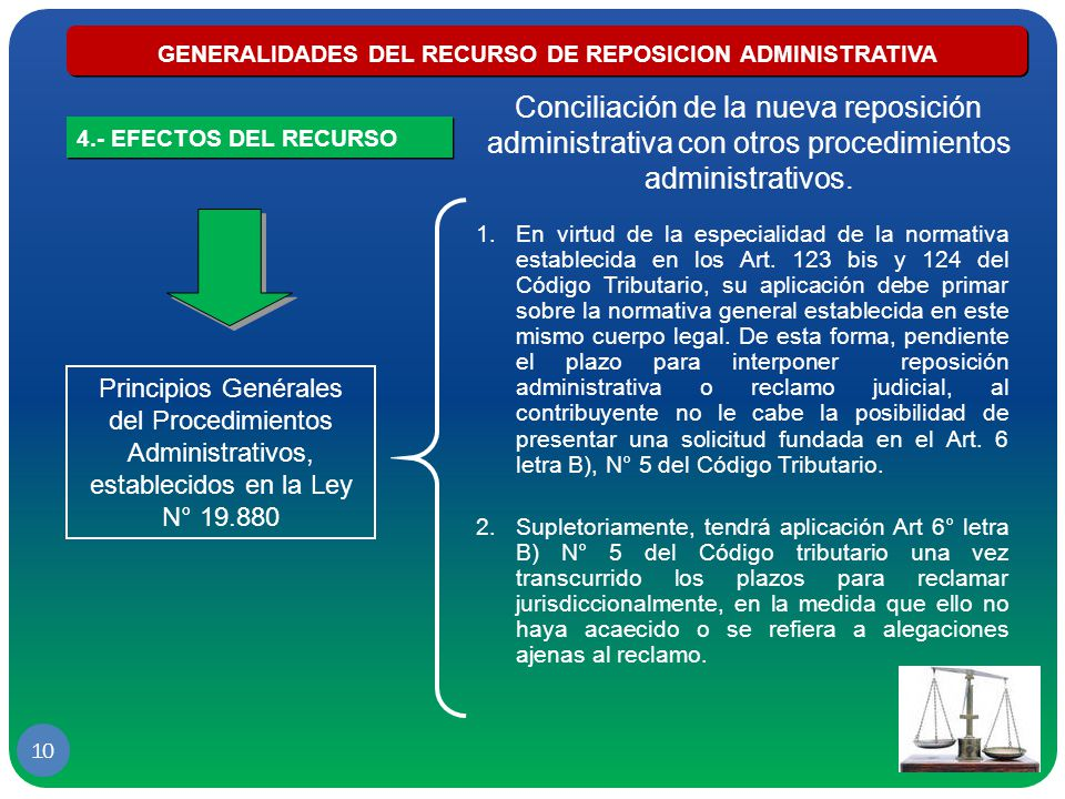 GENERALIDADES DEL RECURSO DE REPOSICION ADMINISTRATIVA
