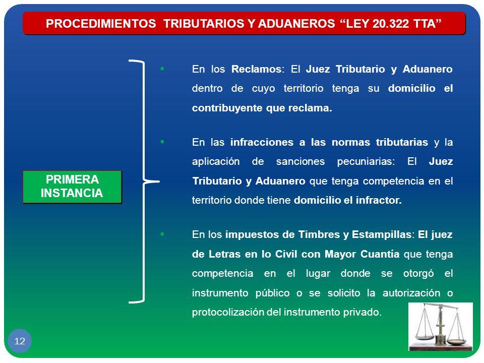 PROCEDIMIENTOS TRIBUTARIOS Y ADUANEROS LEY 20.322 TTA
