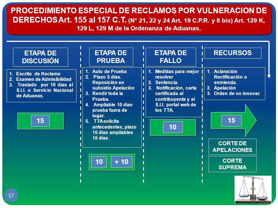 PROCEDIMIENTO ESPECIAL DE RECLAMOS POR VULNERACION DE DERECHOS Art