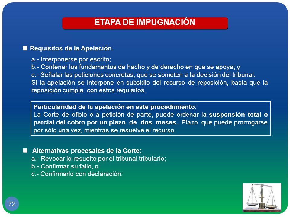 ETAPA DE IMPUGNACIÓN  Requisitos de la Apelación.
