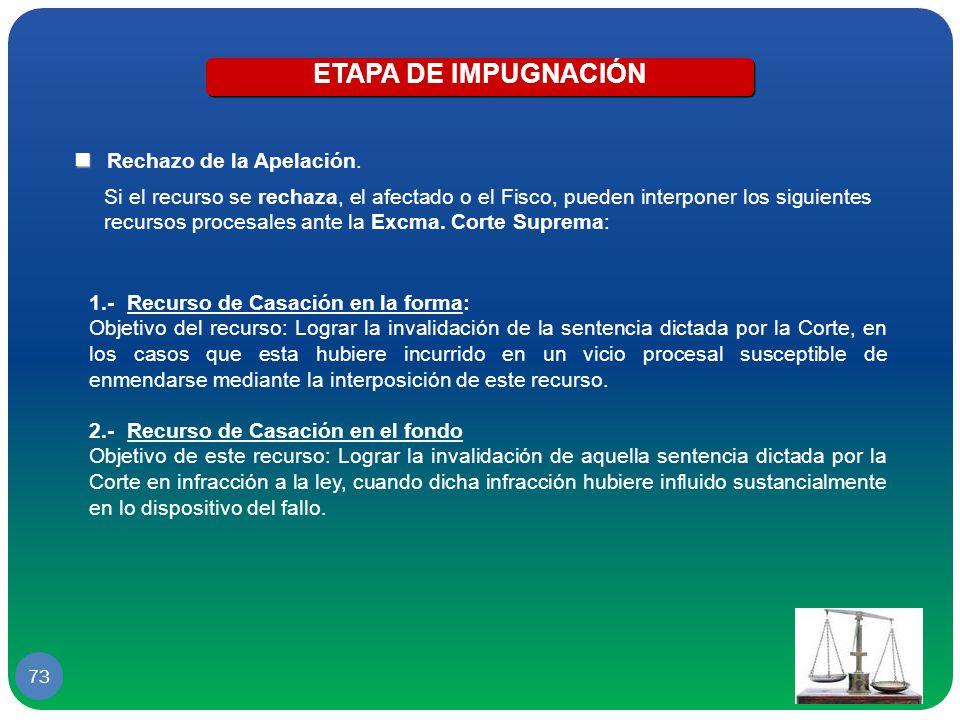 ETAPA DE IMPUGNACIÓN  Rechazo de la Apelación.