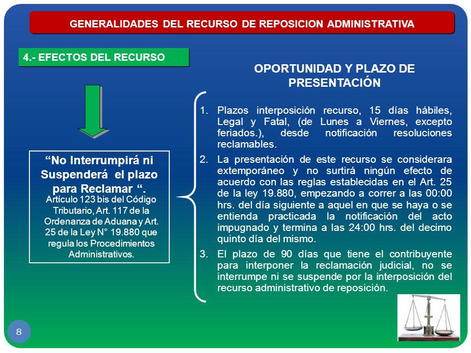 OPORTUNIDAD Y PLAZO DE PRESENTACIÓN