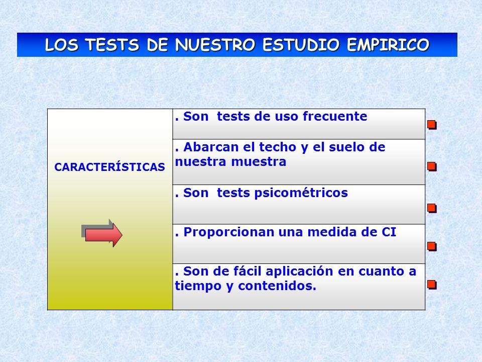 LOS TESTS DE NUESTRO ESTUDIO EMPIRICO