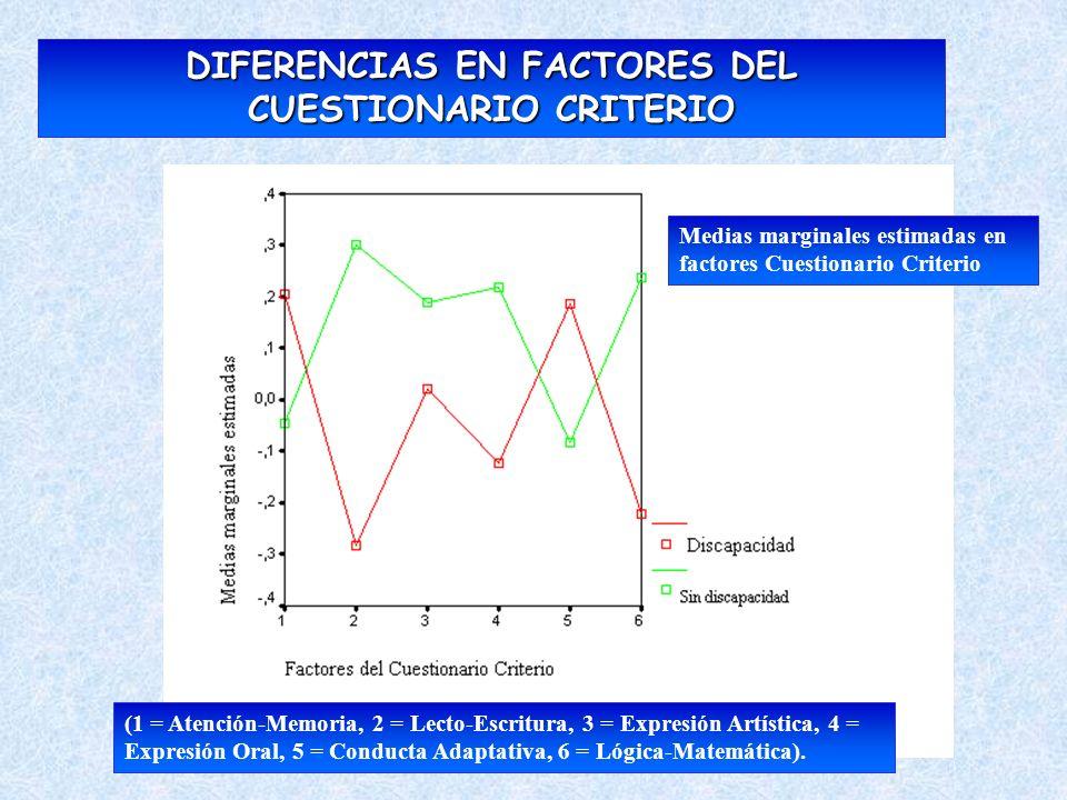 DIFERENCIAS EN FACTORES DEL CUESTIONARIO CRITERIO