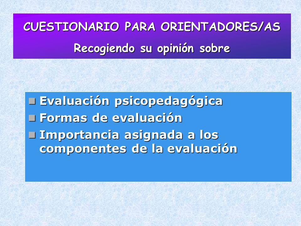 CUESTIONARIO PARA ORIENTADORES/AS Recogiendo su opinión sobre