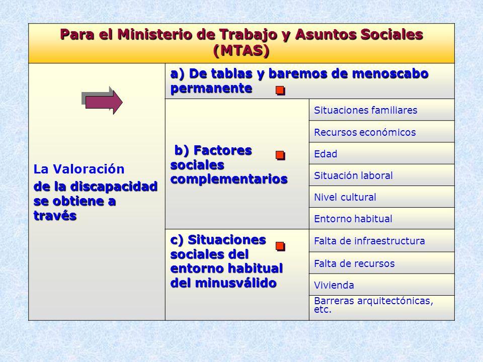 Para el Ministerio de Trabajo y Asuntos Sociales (MTAS)