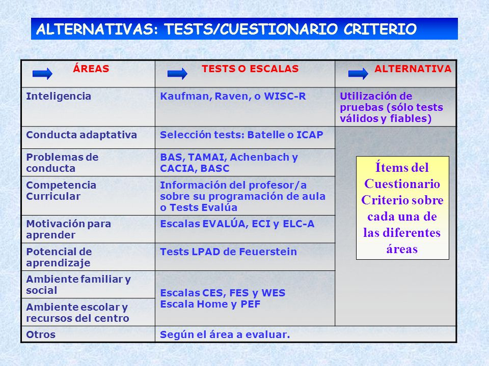 ALTERNATIVAS: TESTS/CUESTIONARIO CRITERIO