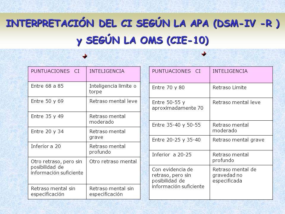 INTERPRETACIÓN DEL CI SEGÚN LA APA (DSM-IV -R ) y SEGÚN LA OMS (CIE-10)