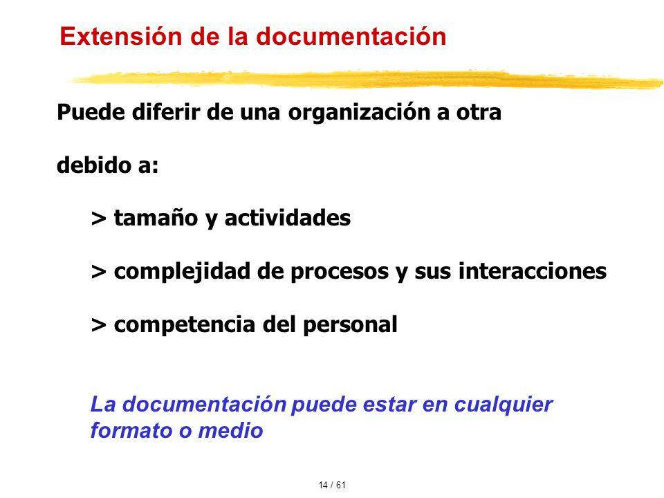 Extensión de la documentación