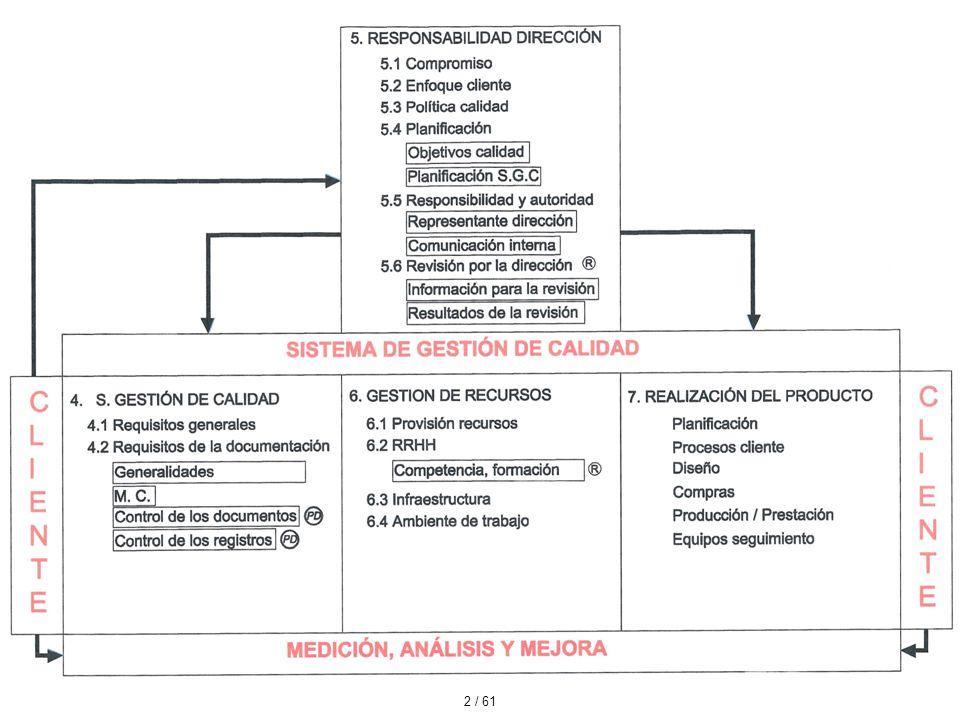 Centro para la Calidad Taller ISO 9001. Implantación de SGC. Auditorias